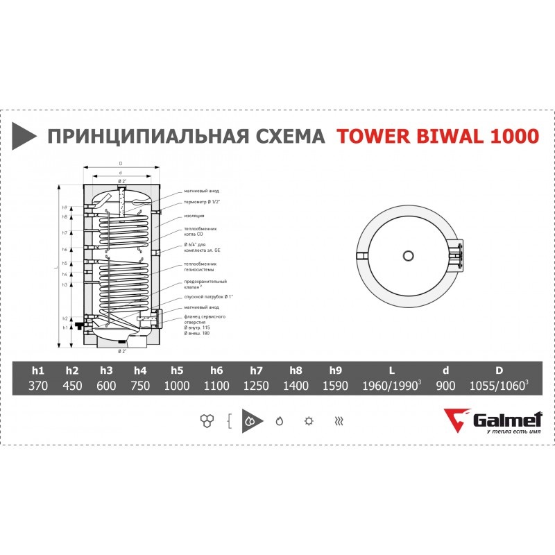 Бойлер Tower BIWAL 1000