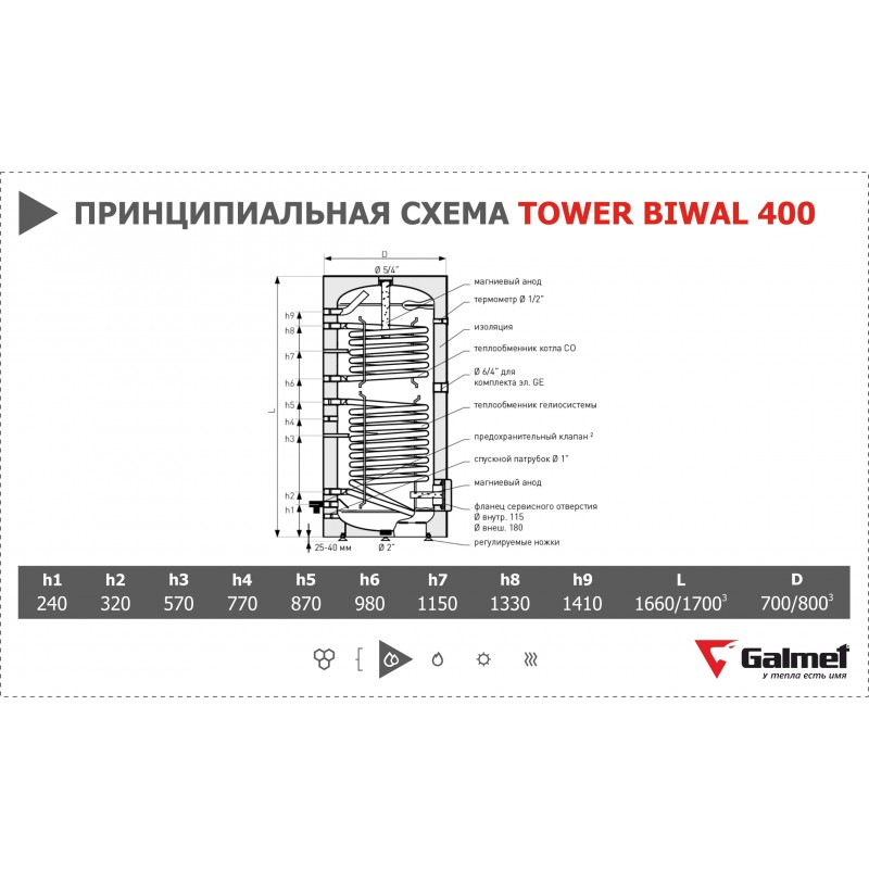 Бойлер Tower BIWAL 400